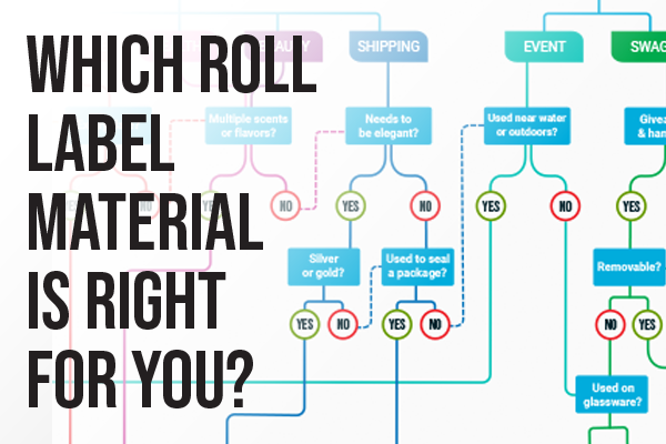 Which Label Material is Right for You?