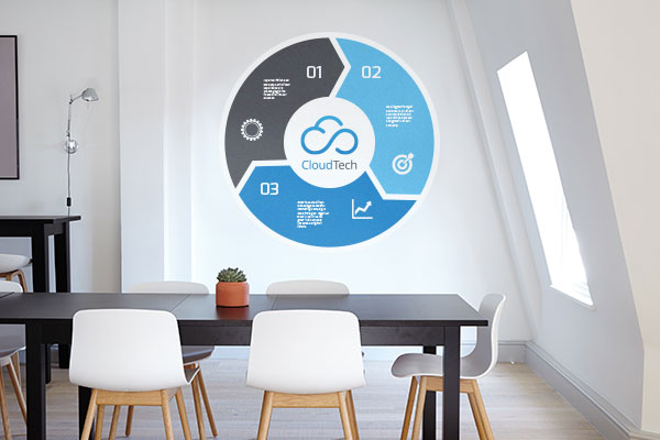 Custom wall decal infographic in an office board room