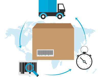 Magento Estimated Delivery Date Extension - Magento Expected Date of ...